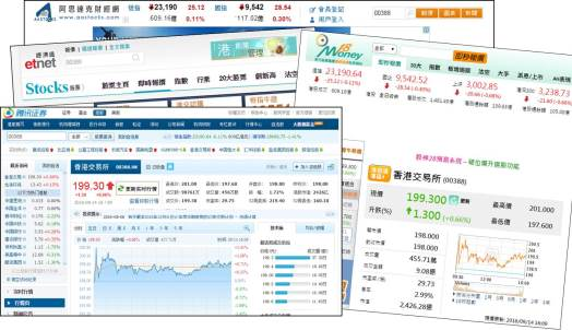 HKEX Starts Free Real-time Basic Market Prices Website Service