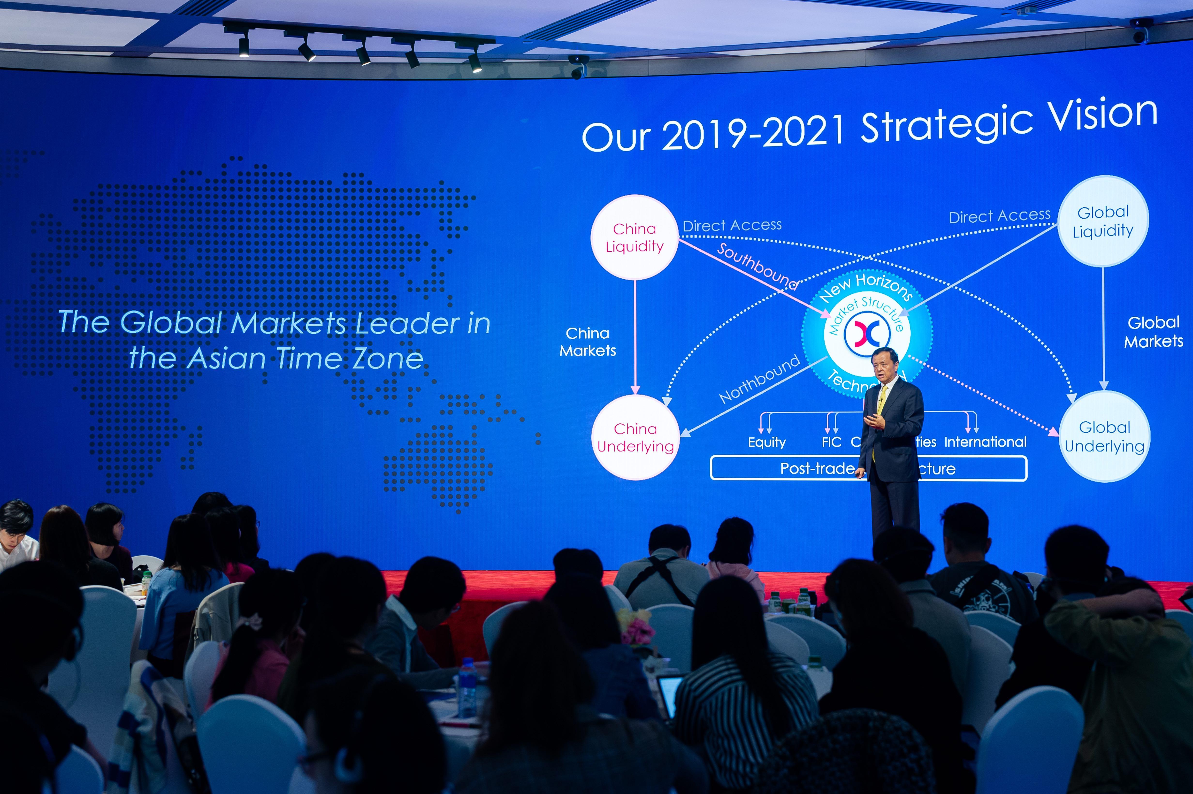 HKEX Strategic Plan 2019-2021